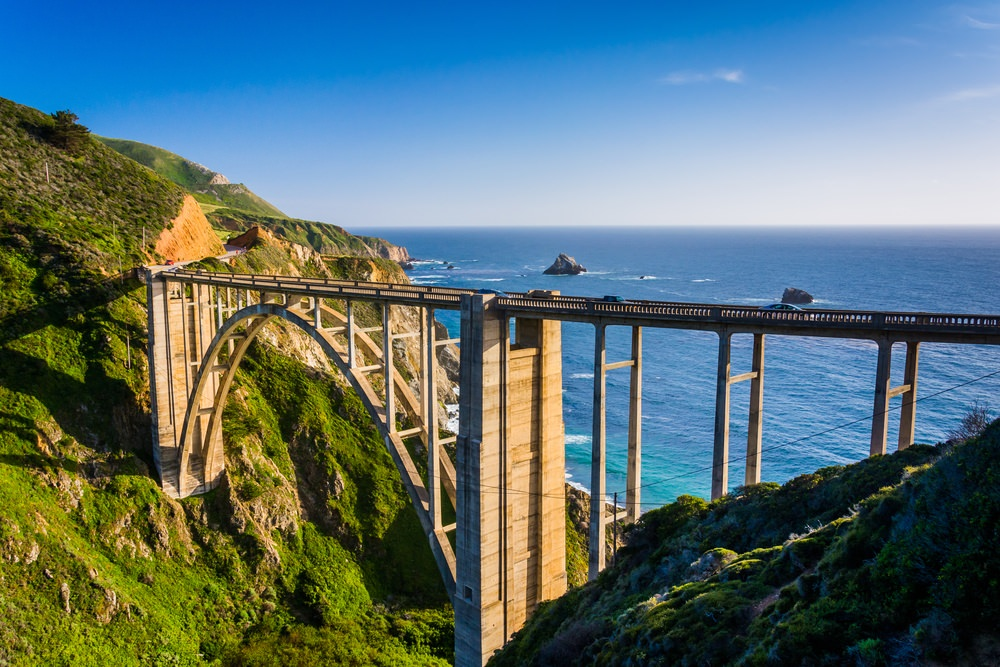 california state real estate rental laws