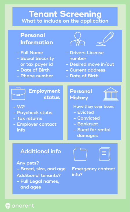 tenant screening infographic