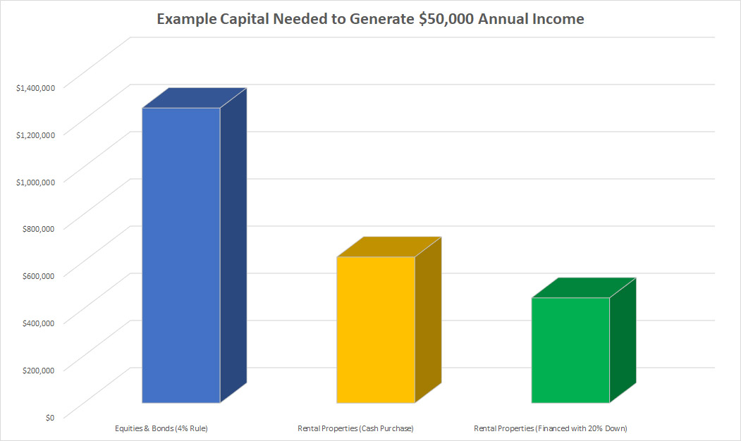 Example-Rental-Income-for-Retirement