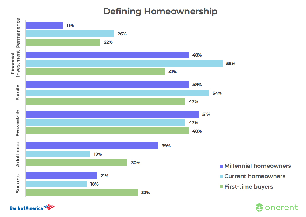 defining_homeownership_reasons