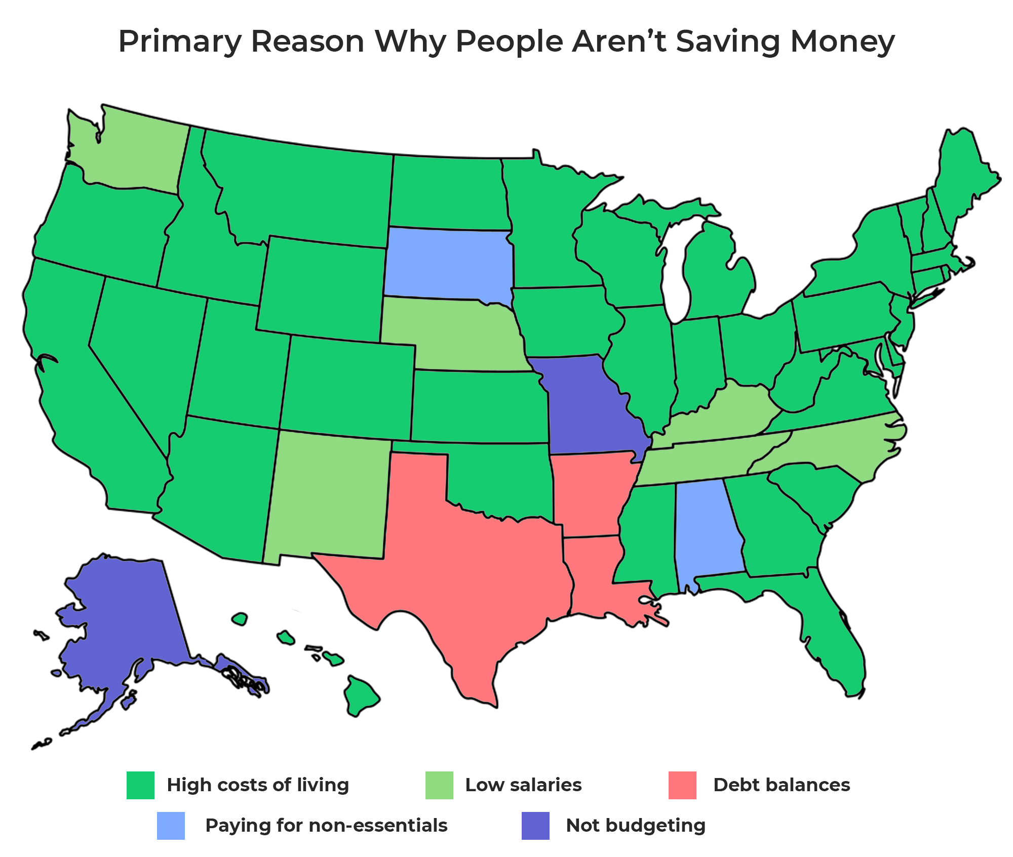 primary_reason_why_people_arent_saving_money